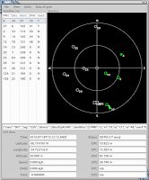 [Image: xgps GUI showing a graphical interpretation of the NMEA data, including positions of the satellites in the sky, the user's current position, and current time.]