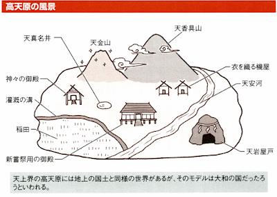日本神話_冥界_天界2