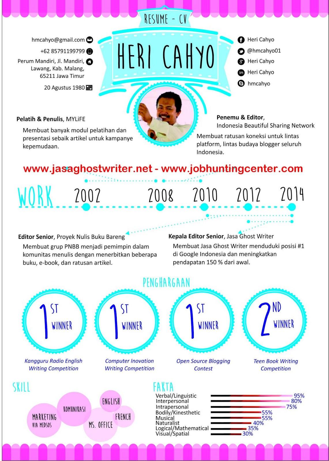 Jasa Pembuatan Curriculum Vitae Jakarta
