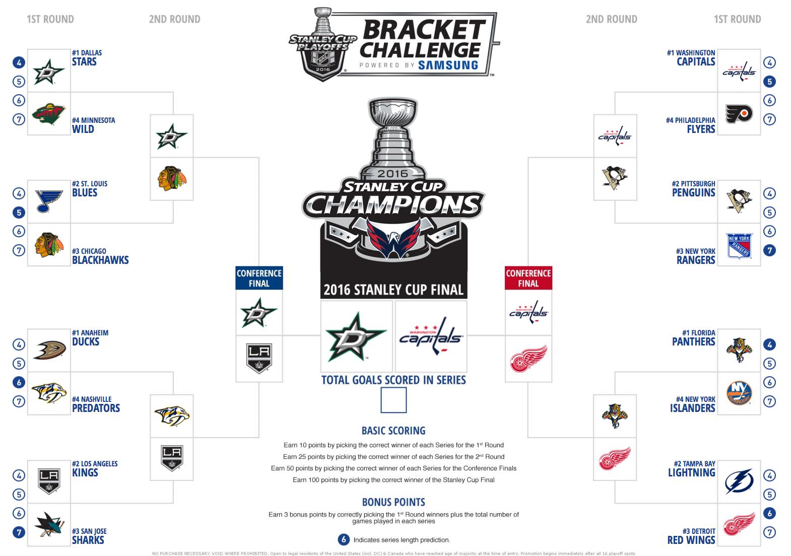 NHL playoff bracket: Eastern Conference