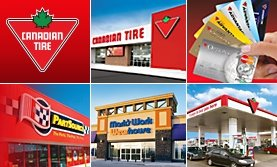 Canadian Tire: Canadian tire Gas stations