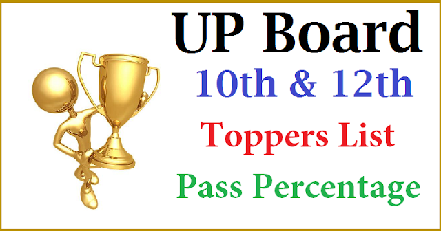 UP Board 10th Result Highlight 2018,  High School Class Merit List & Topper List (District Wise), Cut Off (Highest) Marks