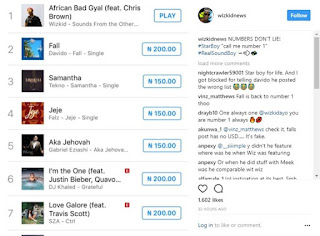 Davido & Wizkid At War Over The Number 1 Spot On iTunes