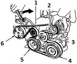 Wiring Schematic Diagram: 2002 Toyota Camry Serpentine