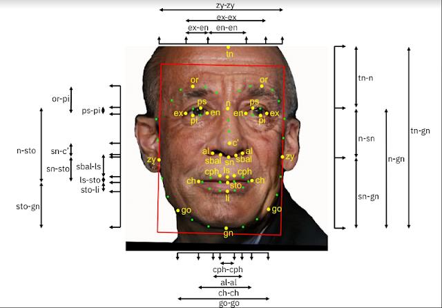 IBM disponibiliza 1 milhão de imagens anotadas para ajudar a criar sistemas de reconhecimento facial mais imparciais