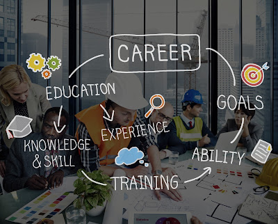 Image result for education ?