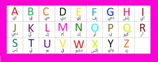 الحروف الانجليزية بالترتيب كبير وصغير