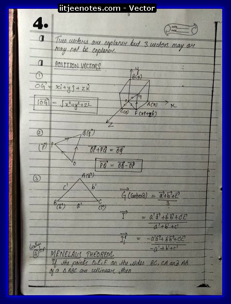 vector notes physics4