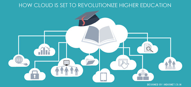 The Positive Impacts of Cloud Computing on Education