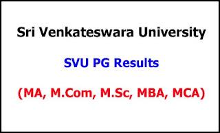 SVU PG Examination Results 2021