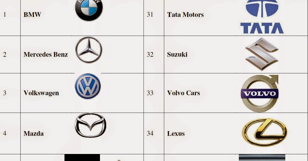 Car Brands Starting With P >> Best Cars Brands And Car Companies Car Brand Logos Of