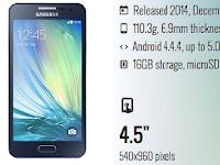 Samsung Galaxy A3 Duos USB Driver for Windows