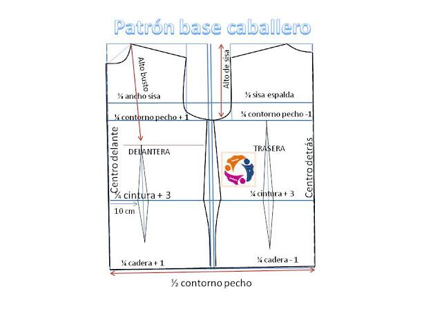 ww.patronycostura.blogspot.com/patrón-base-caballero.Tema-3.html