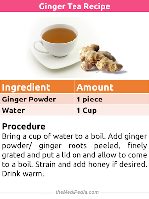 Weight Loss Tea Recipe - Ginger Tea