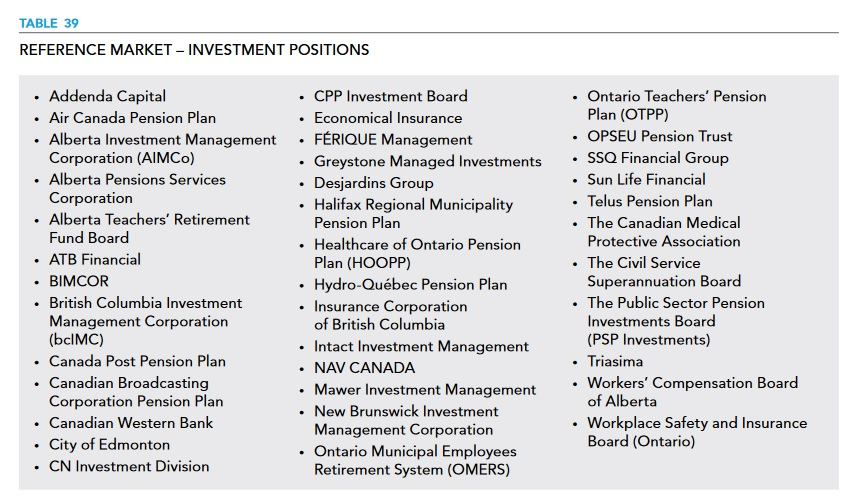 what is board of investment essay Financial management june 2014 answers 1 (a the board of oap co may wish to create an internal since the investment project is different to.