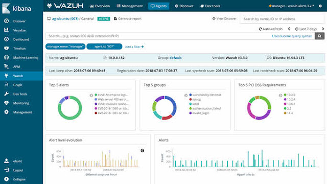 مراقبة سلامة الملفات : File integrity monitoring