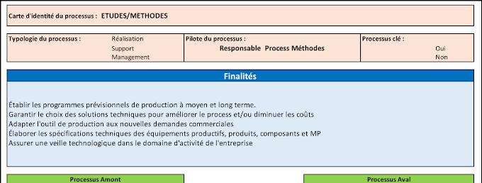 Exemple Fiche de Processus Etudes Méthodes (Approche processus & Risque) [.xls]