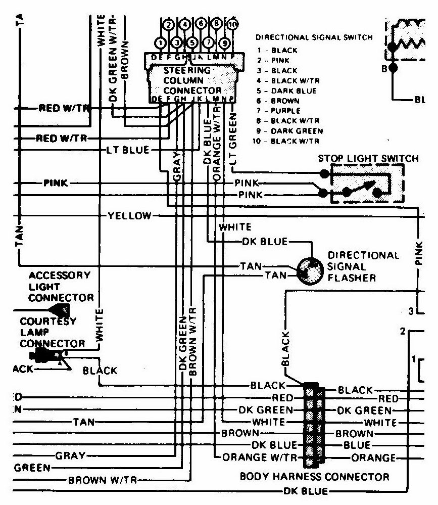 Fundamentals To Understanding Automobile Electrical And Vacuum Automotive Wiring Chart Figure 1 Circuit Diagrams Often Have The Name Of Wire Color Printed Directly On
