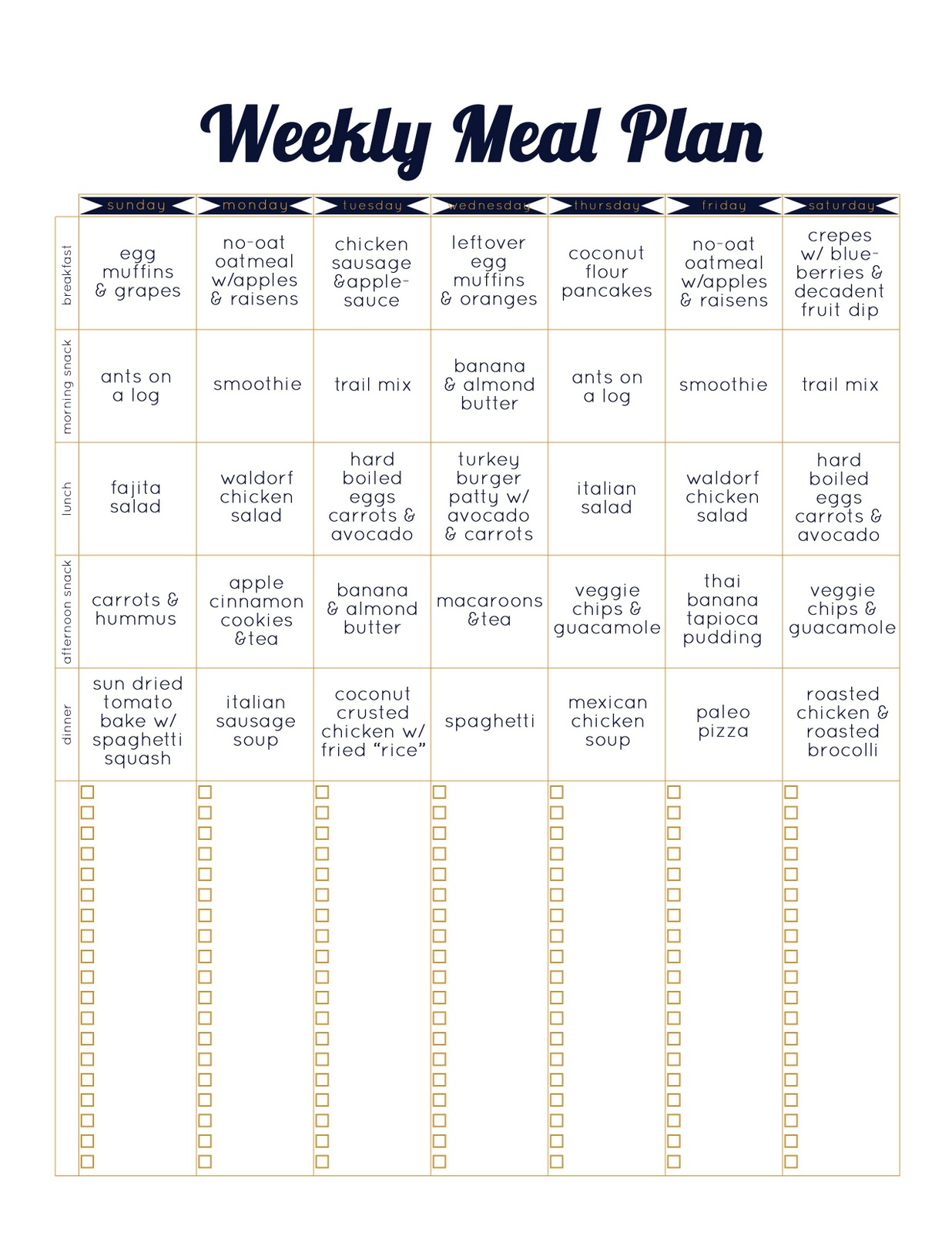Necessary Nutrition Process