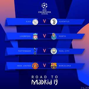 Champions League QUARTER FINALS: Man Utd to Play Barca; Spurs to Play Man City
