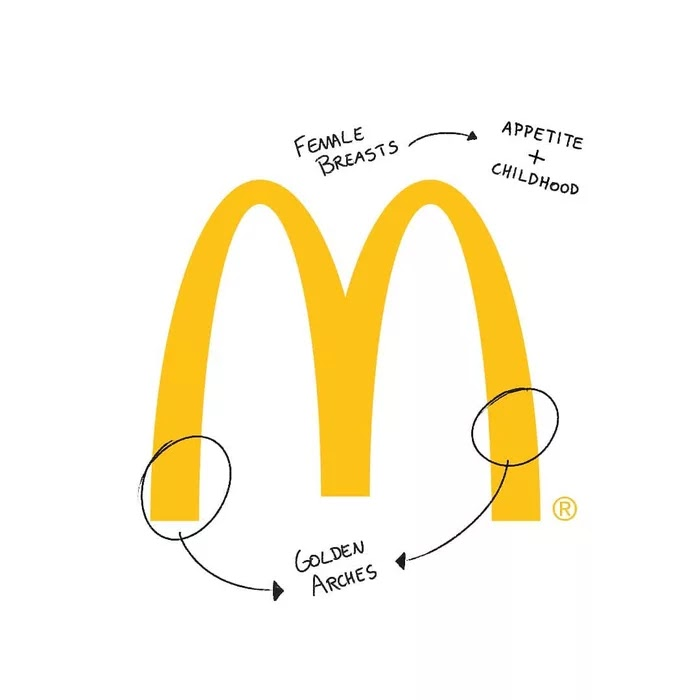 Artist Draws Hilarious Meanings Behind Famous Brand Logos