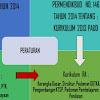 Download contoh lampiran KI KD RA kurikulum 2013 terbaru