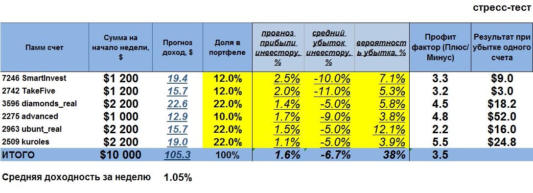 https://4.bp.blogspot.com/-iy_KAggesbQ/V9v4GAWfeWI/AAAAAAAACVE/-RgSJWuTTfQpMWKLgKge1FDxdfB8z_mvQCLcB/s1600/%25D0%259F%25D0%259E%25D0%259F%25D0%25A3%25D0%259B%25D0%25AF%25D0%25A0.jpg