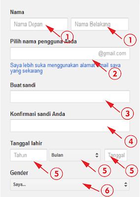 Langkah Membuat Gmail