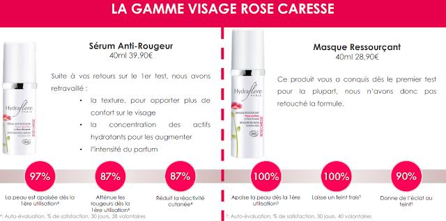 gamme visage sérum anti-rougeur et masque ressourçant Hydraflore