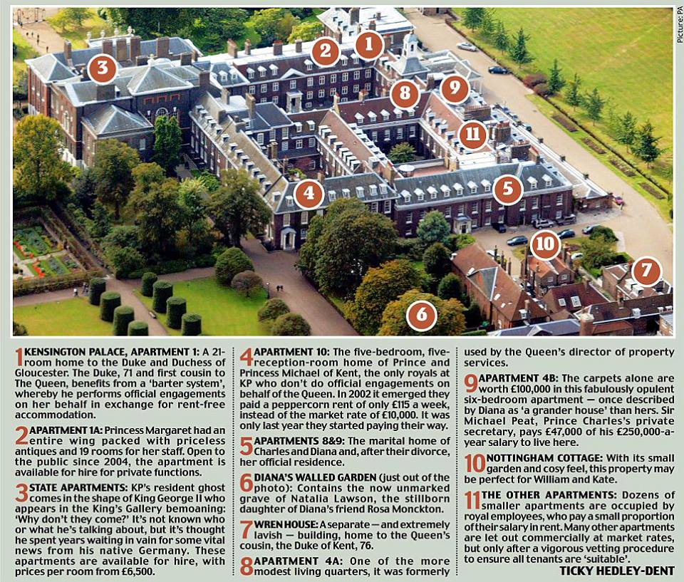 Royal London: Prince William And Kate Middleton's New Home