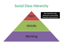 Social Class Pyramid 4