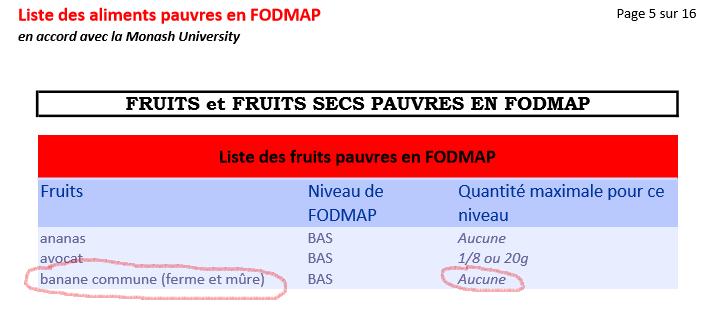 banane ferme ou mûre FODMAP