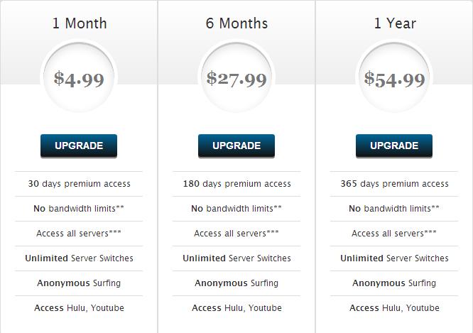 Free Internet using VPN