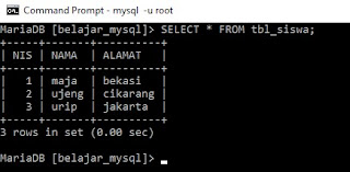 select from tabel mysql tentangit.com