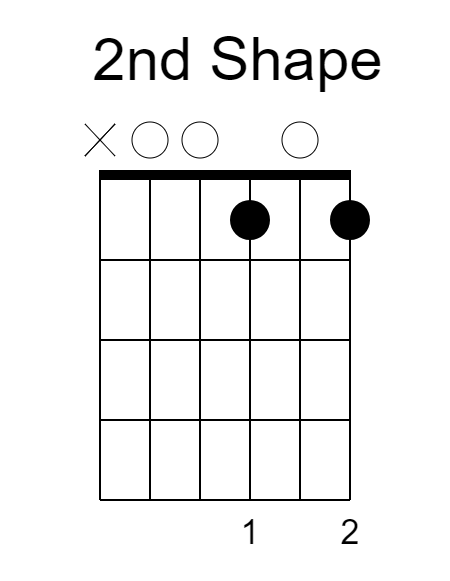 4 Haunting & spooky chords for Guitar