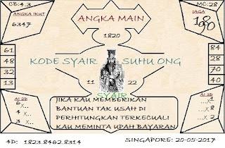 PREDIKSI TOGEL SINGAPORE JITU SABTU