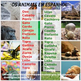 Os animais em espanhol