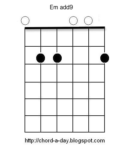 A New Guitar Chord Every Day Em Add9 Guitar Chord
