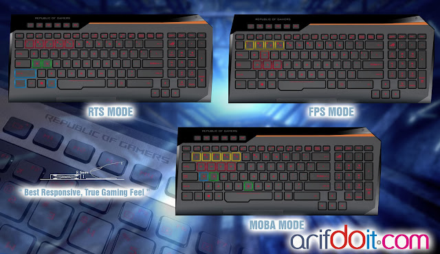 Keyboard Spesial untuk Hardcore Gamer