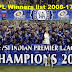 IPL Winners List All Season From 2008 to 2017