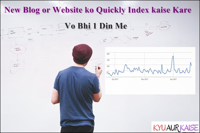 New Website ko I din me Index kaise karaye