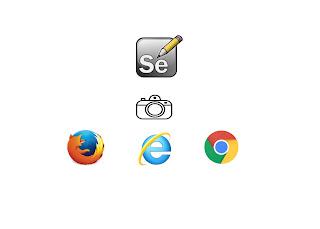 capture full page screenshots using selenium