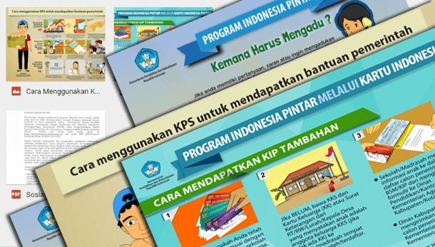 Materi Sosialisasi PIP (Program Indonesia Pintar) Kemenag RI