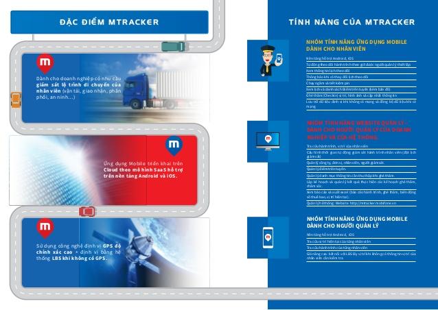 Giải pháp định vị mTracker của Mobifone