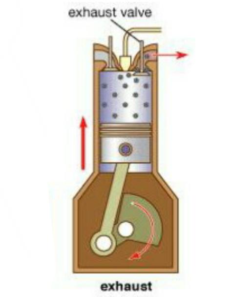 Gambar mesin bensin