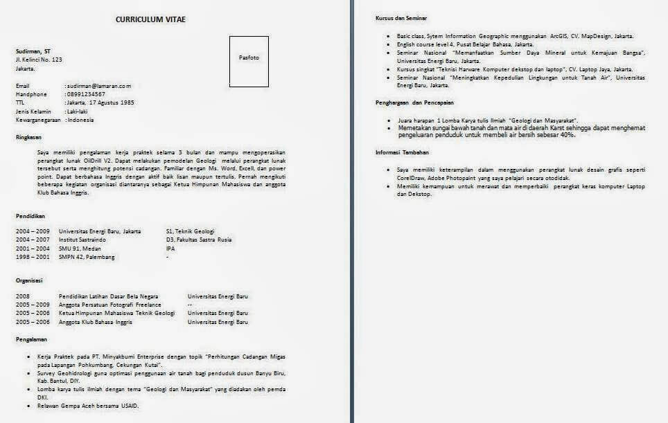 Contoh Surat Lamaran Kerja Bahasa Inggris dan Artinya (Lengkap ! )