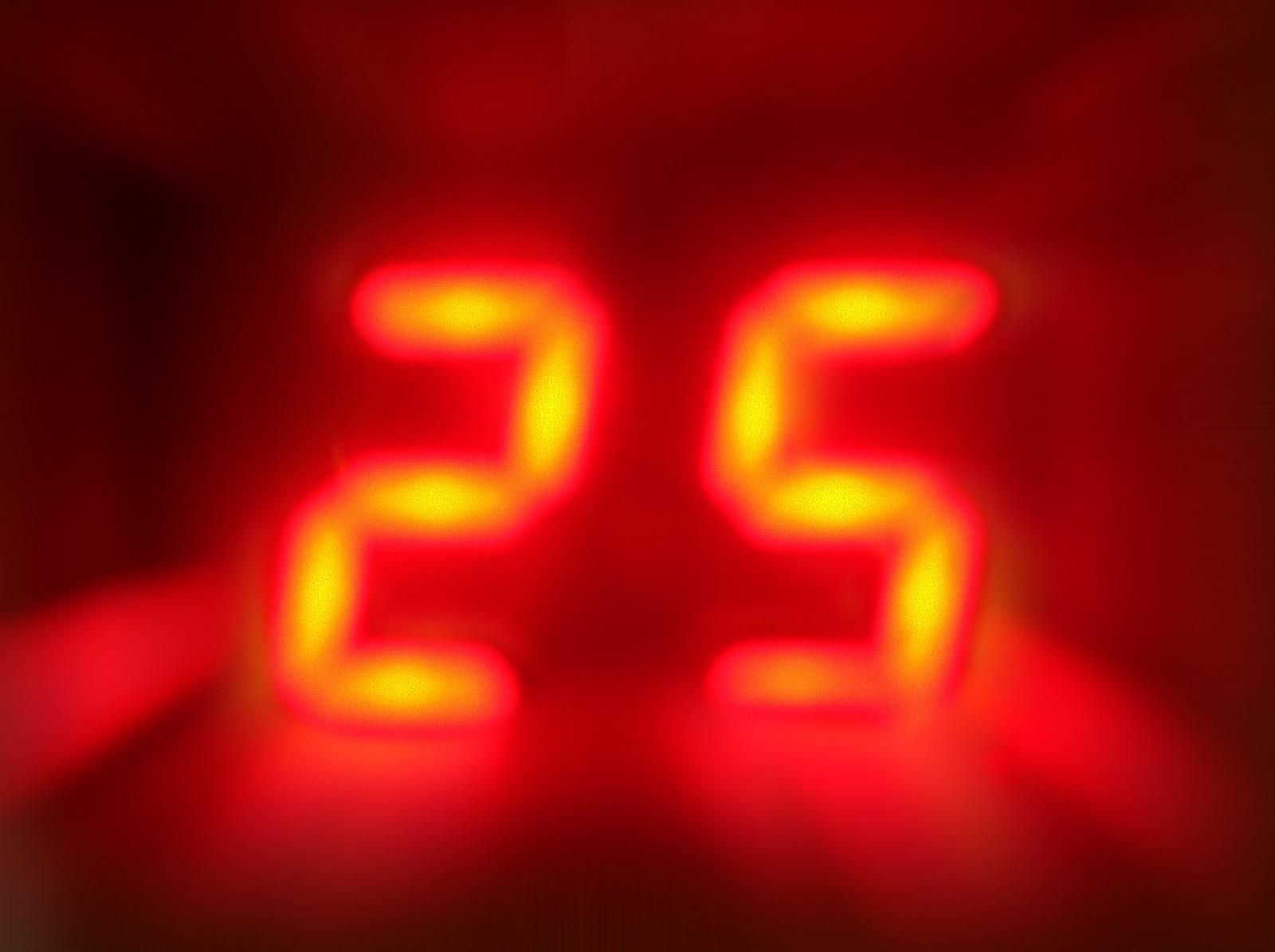 25 wyróżników pierwszorzędnych prelegentów