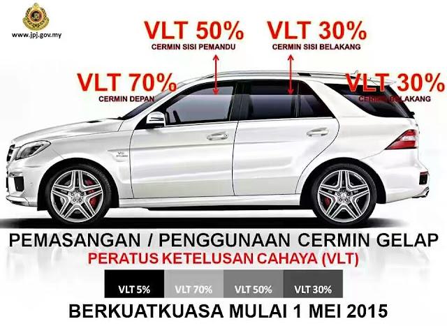 pemasangan cermin gelap, penggunaan cermin gelap, peratus cermin gelap yang dibenarkan jpj, cermin gelap di malaysia, tinted kereta,