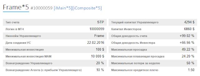 мульти-ус, мультипликация, управляемый счет, ice-fx, форекс, forex