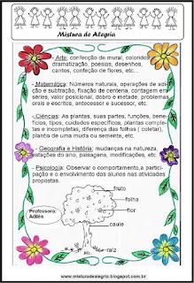 Projeto meio ambiente e primavera